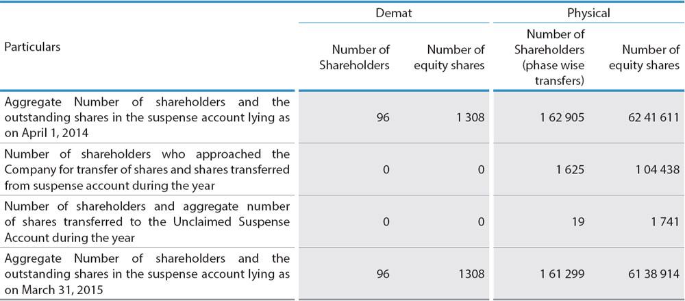 income tax slab for ay 2014 15 pdf