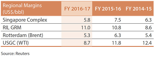 Reliance Industries Limited Annual Report 2016-17 f0d512ede0