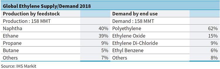 Reliance Report 2019